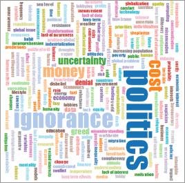interactive word cloud